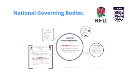 Copy of National Governing Bodies.