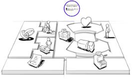 Canvas para el Diseño de Modelos de Negocio