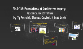 EDLD 739: Foundations of Qualitative Inquiry: