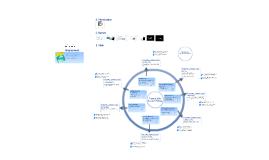 Employment presentation slides