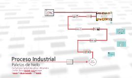 Copy of Proceso Industrial
