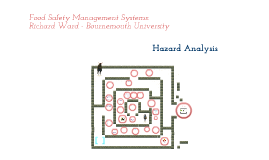 Copy of Food Safety Management Systems - Hazard Analysis