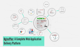 NginxPlus for Enterprise Class Web Applications