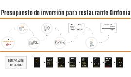 Presupuesto de inversión para restaurante Sinfonía