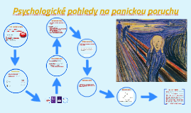 Psychologické pohledy na panickou poruchu