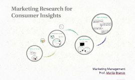 Marketing Research for