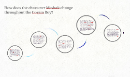 How does the character Meshak change throughout the Coram Boy?