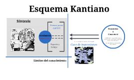 Esquema Kantiano