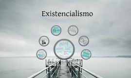 Copy of Existencialismo
