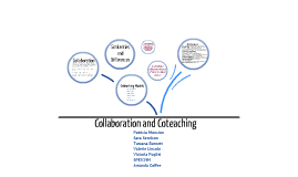 Copy of Collaboration and CoTeaching