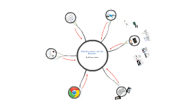 Web Browsers and the Internet