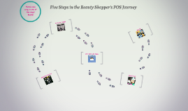 Five Steps in the Beauty Shopper's POS Journey