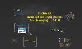 Copy of Fractions Hub