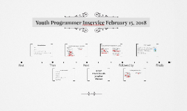 2.15.18 Youth Programmer Inservice