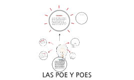 Copy of LAS POE Y POES
