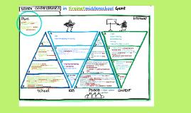 Copy of in Freinetmiddenschool Gent