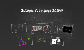Shakespeare's Language DECODED