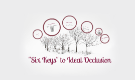 """Six Keys"" to ideal occlusion"