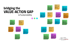 Bridging the value action gap in Sustainability