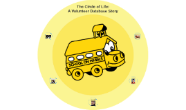 The Circle of Life: