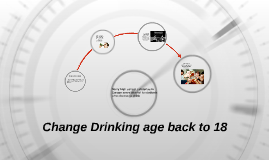 changing the drinking age to 18 J stud alcohol 1984 nov45(6):534-9 legislation raising the legal drinking age in massachusetts from 18 to 20: effect on 16 and 17 year-olds smith ra, hingson rw, morelock s, heeren t, mucatel m, mangione t, scotch n the 1979 massachusetts law raising the legal drinking age from 18 to 20 is examined--the effects.