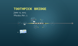 Toothpick Bridge