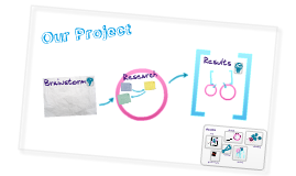 Privacy & Surveillance Project