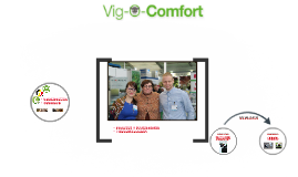 Vig-O Comfort