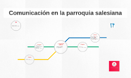 Copy of La comunicación en la parroquia salesiana