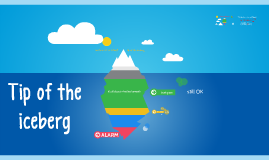 Copy of Free prezi template: Tip of the iceberg