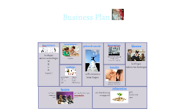 Business Plan Me