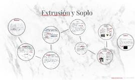Extrusión y Soplo