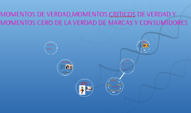 MOMENTOS DE VERDAD,MOMENTOS CRITICOS DE VERDAD Y MOMENTOS CE