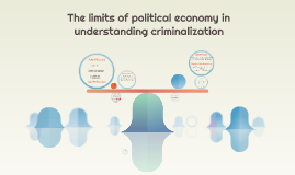 The limits of political economy in understanding criminaliza