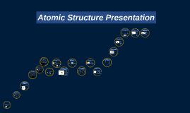 Copy of atomic structure