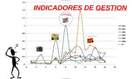 Copy of INDICADORES DE GESTION