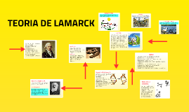 TEORIA DE LAMARCK