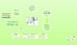 Copy of Sistemas de Limitação nas Próteses Auditivas