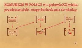 KOMUNIŚCI POLSCY w 1. połowie XX wieku.