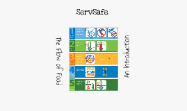 ServSafe Chapter 4