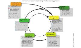 Empirisches Arbeiten in den Sozialwissenschaften