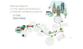Copy of 2 factors affecting the future of inbound and domestic tourists