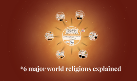 The 5 major world religions explained