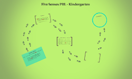 Copy of Five Senses PBL - Kindergarten