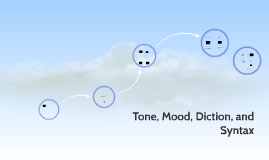 Tone, Mood, Diction, and Syntax