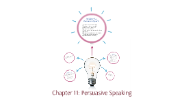 Chapter11: Persuasive Speaking