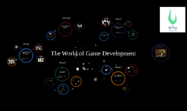 Copy of The World of Game Development
