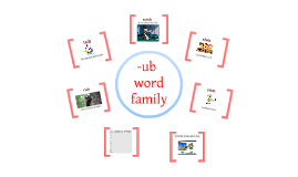 -ub Word Family