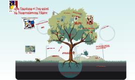 """Copy of """"Ang Pagsilang at Pag-unlad ng Nasyonalismong Pilipino"""""""