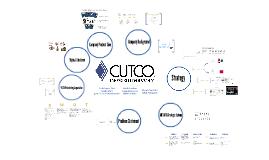 Copy of CUTCO